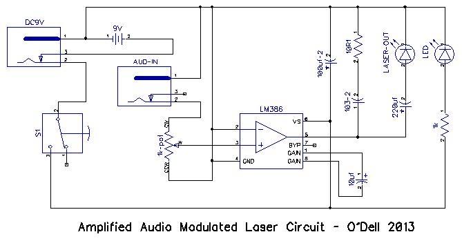 Audio through Laser